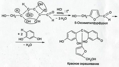 Глюкоза (Glucose) - описание, как получить, реакции подлинности 7