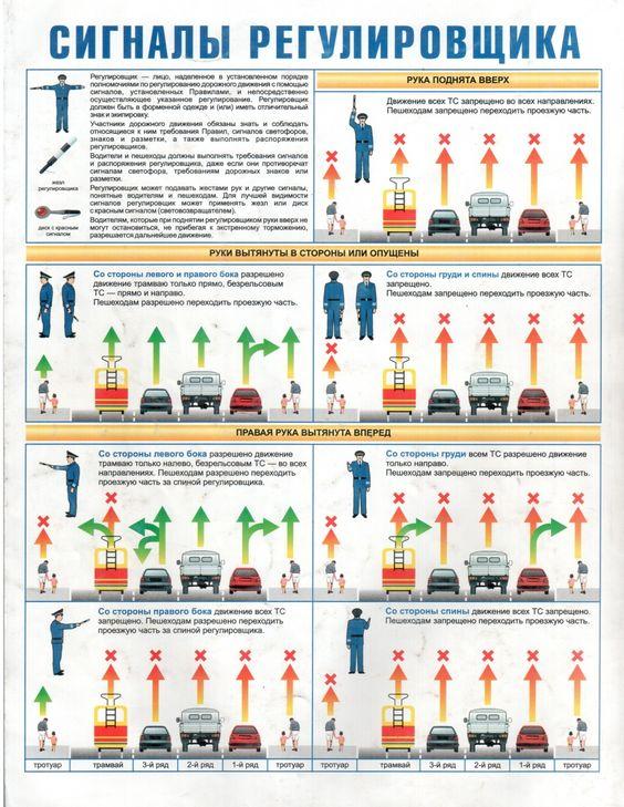 Картинки правила дорожного движения   подборка (28 картинок) (23)