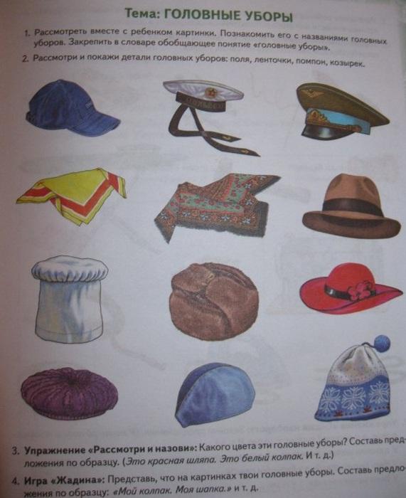 Одежда обувь головной убор картинки