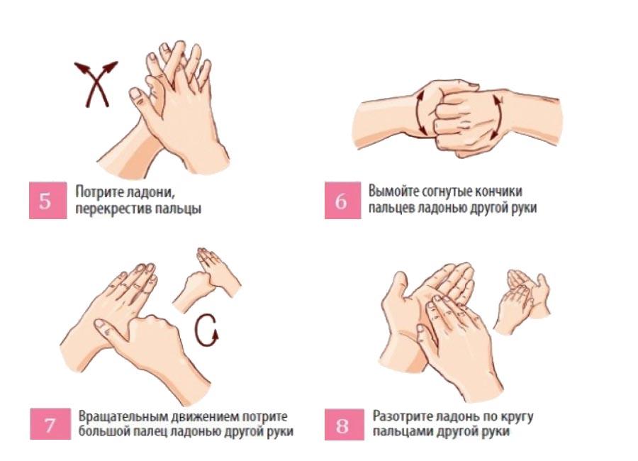 Как мыть руки для детей в картинках   подборка рисунков (1)