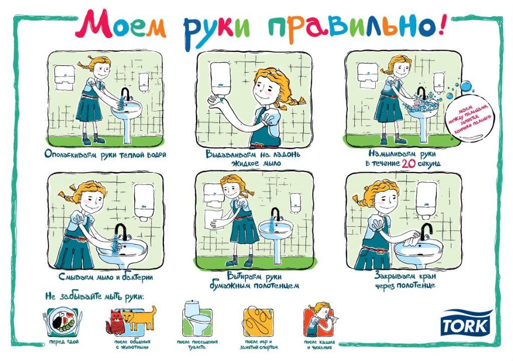 Как мыть руки для детей в картинках   подборка рисунков (11)