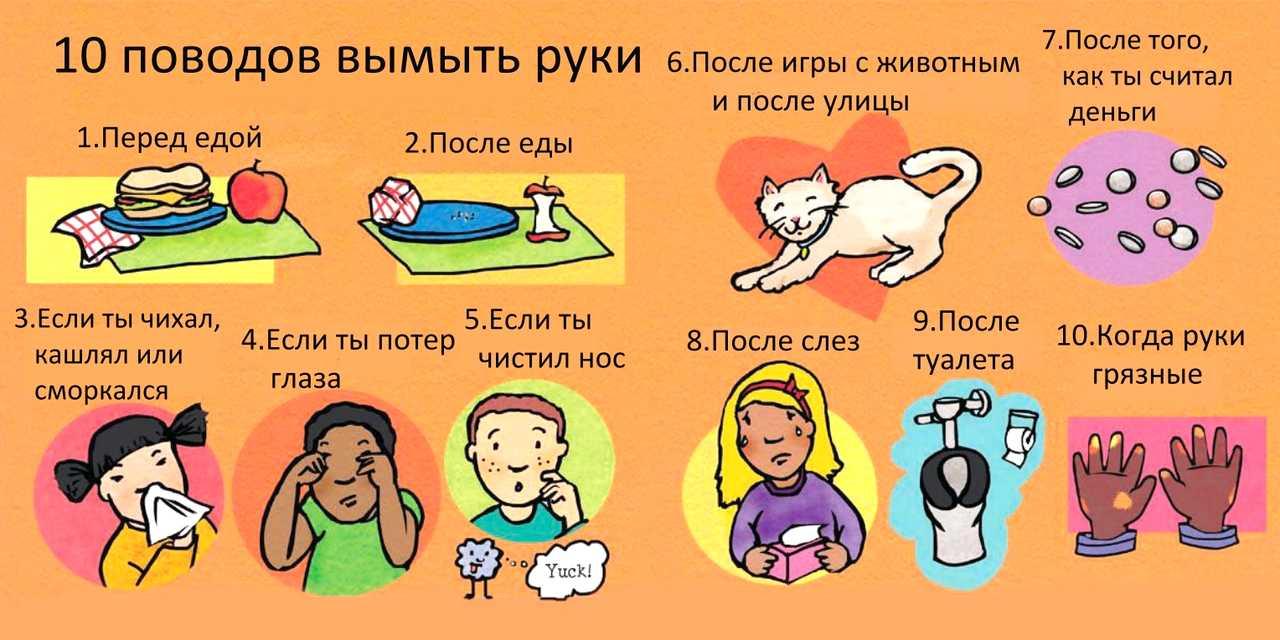 Как мыть руки для детей в картинках   подборка рисунков (13)