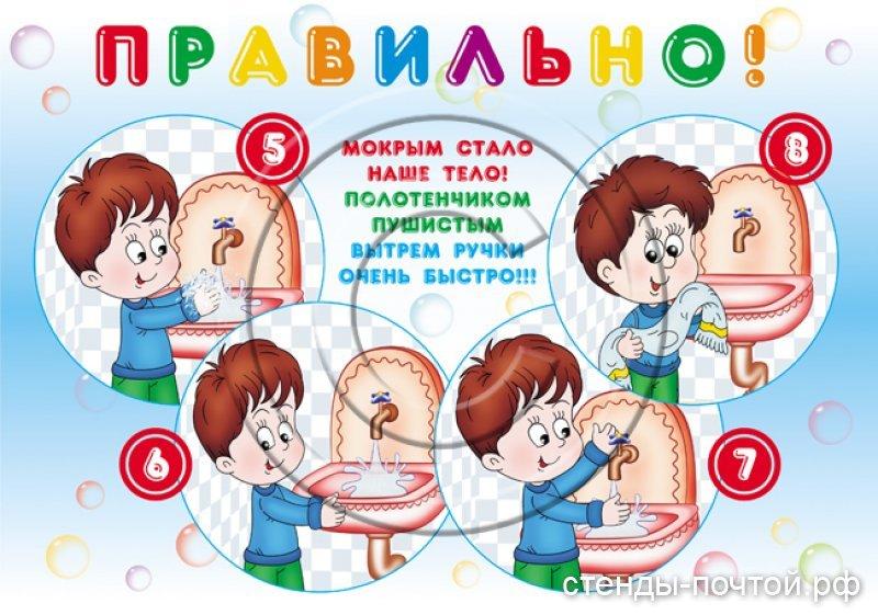 Как мыть руки для детей в картинках   подборка рисунков (16)