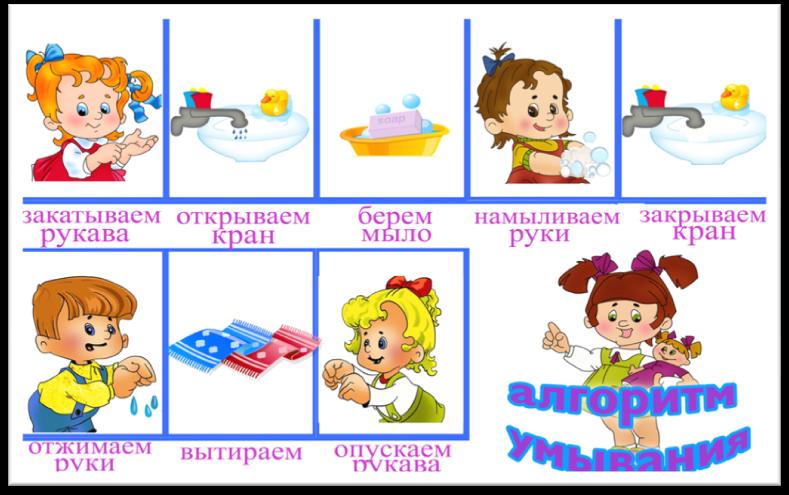 Как мыть руки для детей в картинках   подборка рисунков (17)