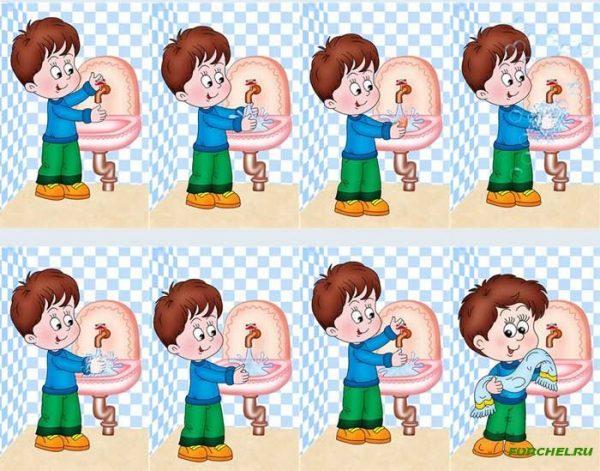 Картинка алгоритм мытья рук в детском саду в картинках