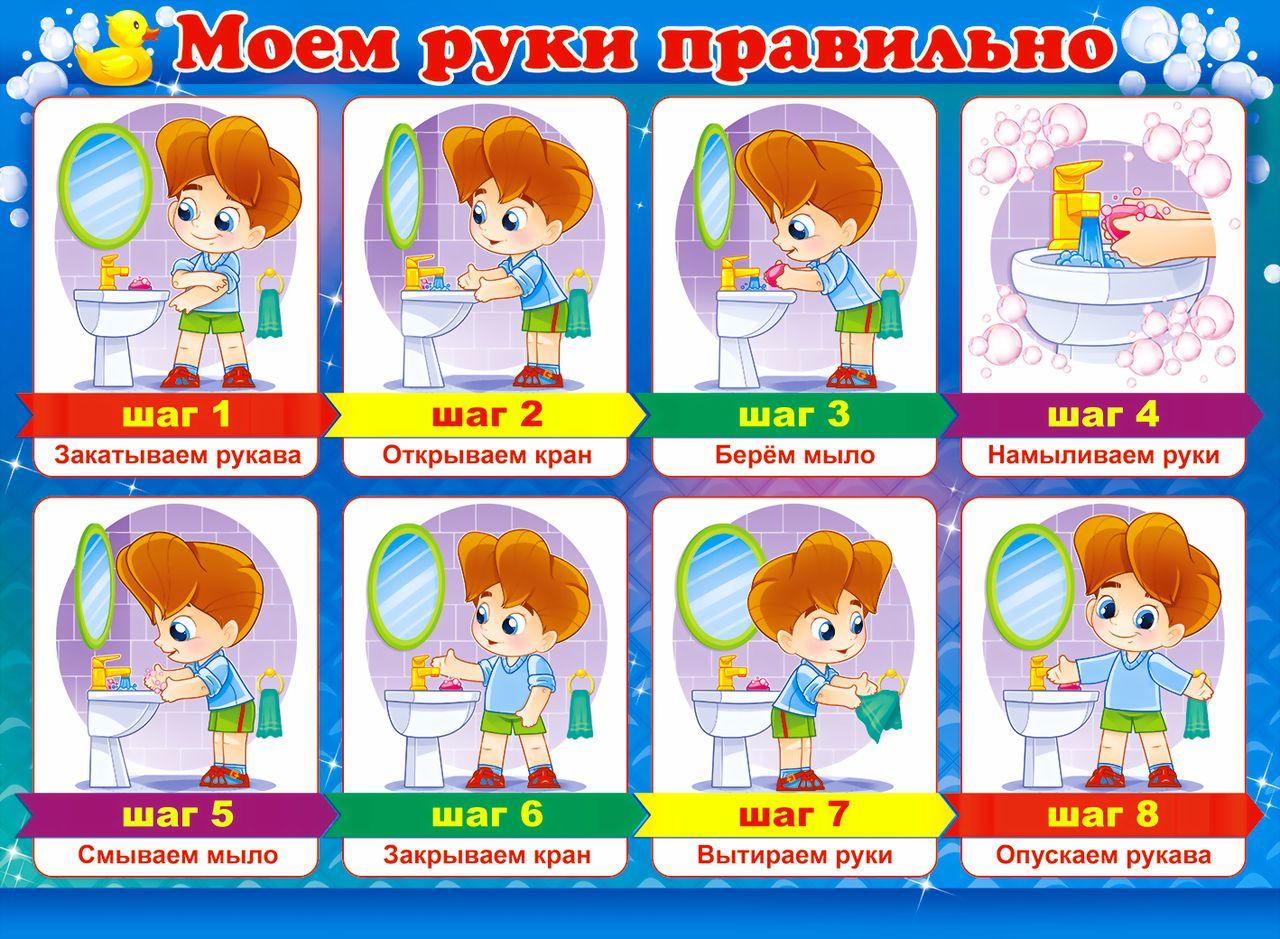 Как мыть руки для детей в картинках   подборка рисунков (2)