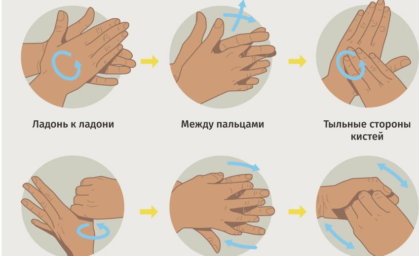 Как мыть руки для детей в картинках   подборка рисунков (21)