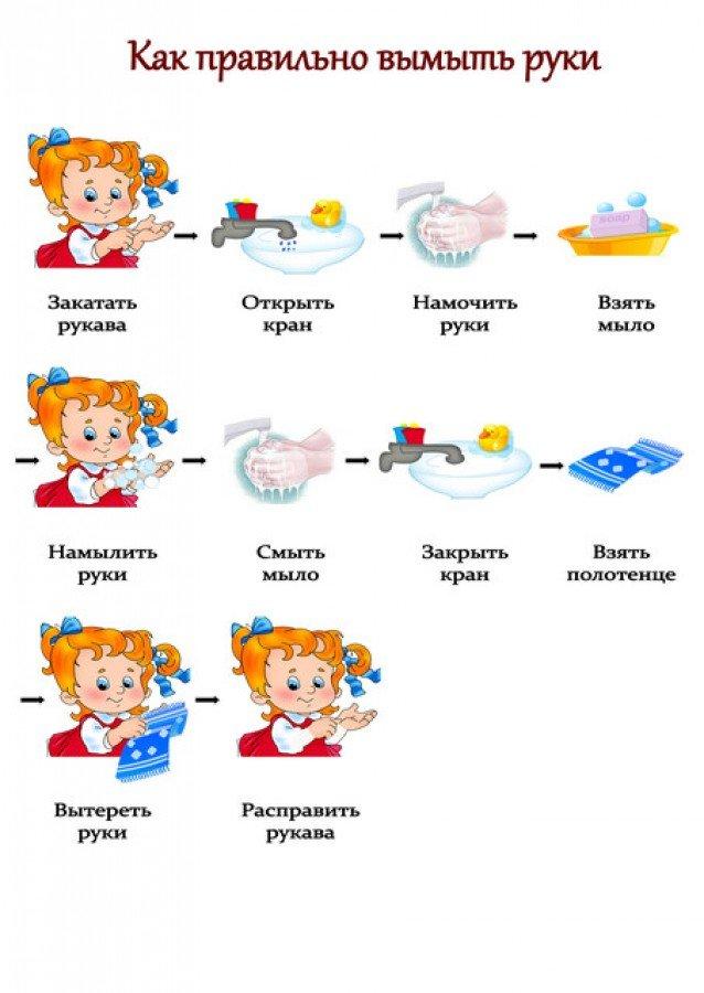 Как мыть руки для детей в картинках   подборка рисунков (27)