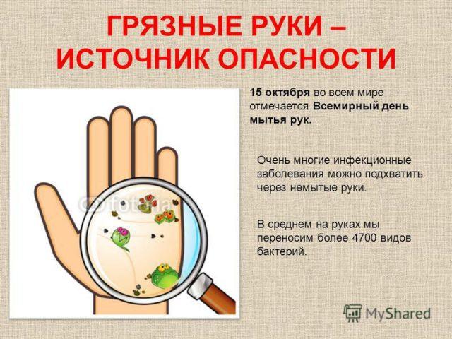 Как мыть руки для детей в картинках   подборка рисунков (4)
