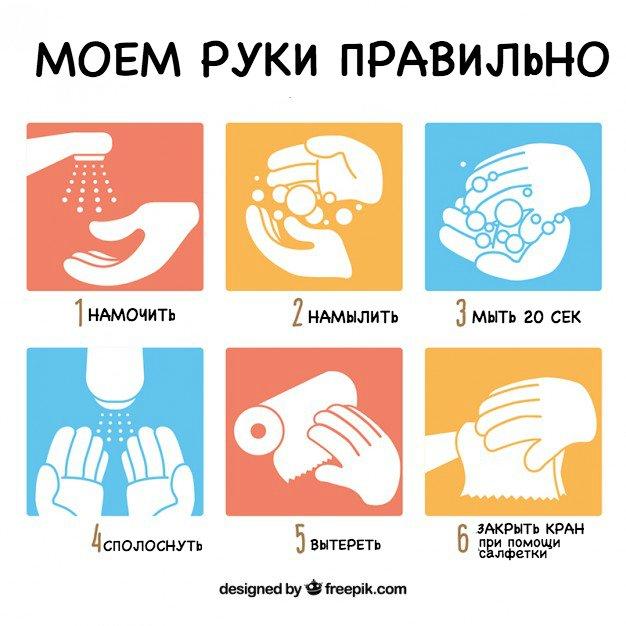 Как мыть руки для детей в картинках   подборка рисунков (6)