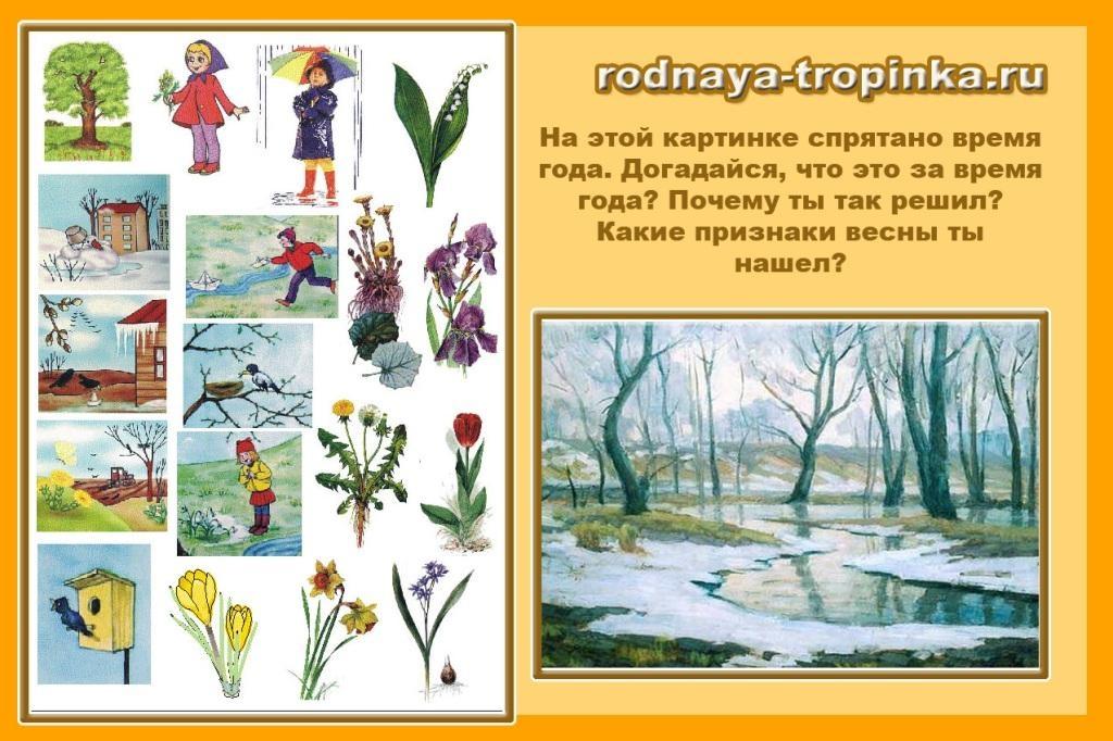 Утро, картинки на тему признаки весны