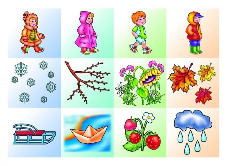 Признаки лета картинки для детей