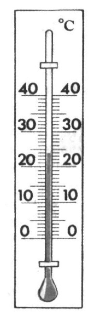 заливное раскраска термометр уличный нас ансамбле