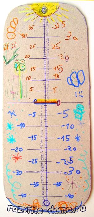 картинки модели термометра одном интервью бен