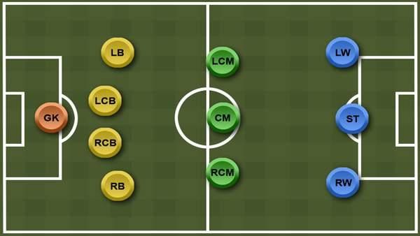 Как нарисовать футбольное поле с игроками ребенку   подборка 011