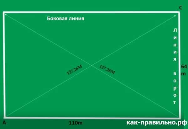Как нарисовать футбольное поле с игроками ребенку   подборка 021