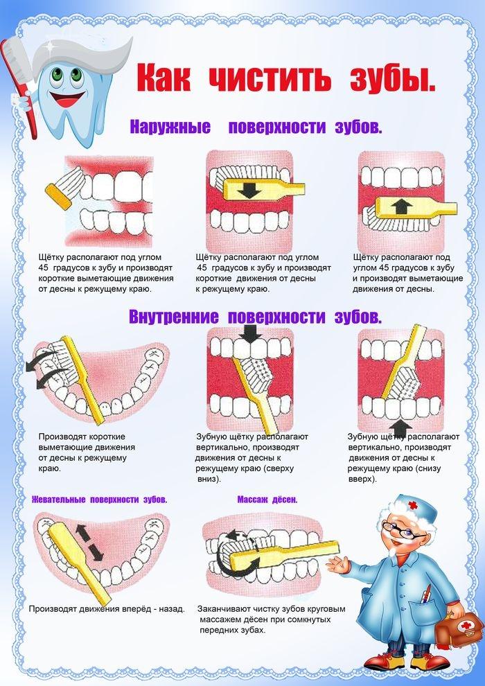 Картинка для детей чистить зубы   фото 018