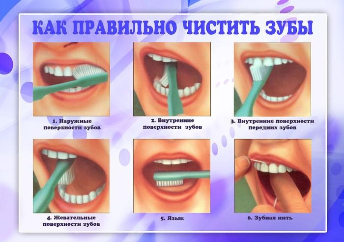 Картинка для детей чистить зубы   фото 019