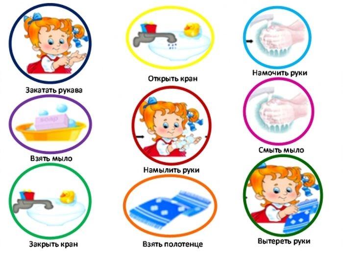 Картинки как мыть руки в детском саду022