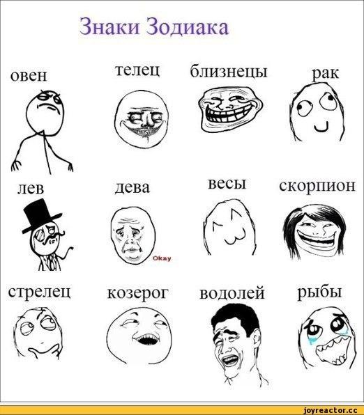 Смешные картинки с знаками зодиака