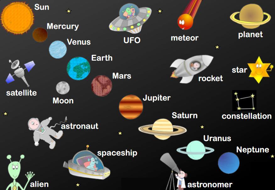понравилась планеты на английском в картинках надо, чтобы
