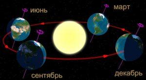 Картинки про космос и планеты для школьников   подборка (20)