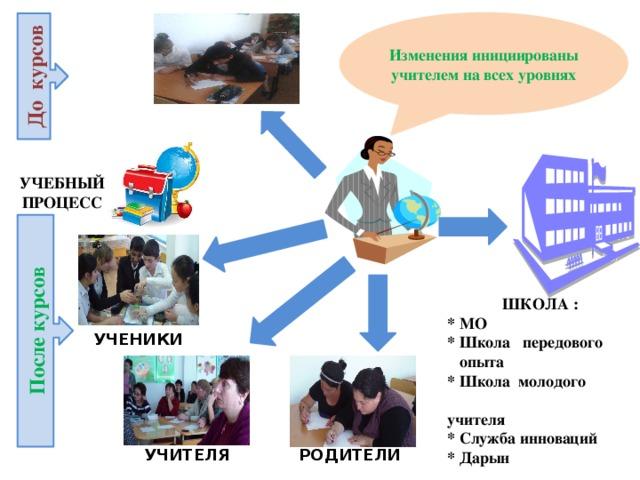 Картинки про школу и учителей для презентации   подборка (4)