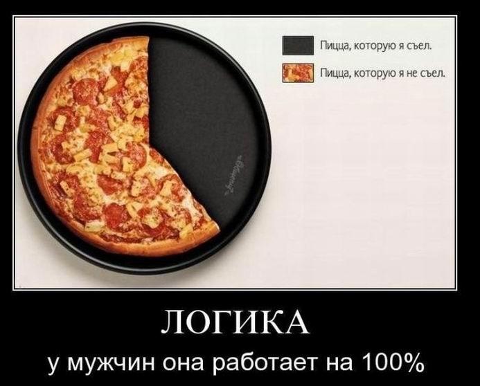 Картинки с пиццей смешные и веселые 003