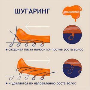 Картинки шугаринга с надписями 022