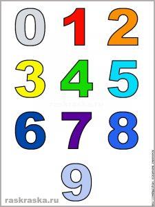 Красивые картинки на белом фоне цифры 024