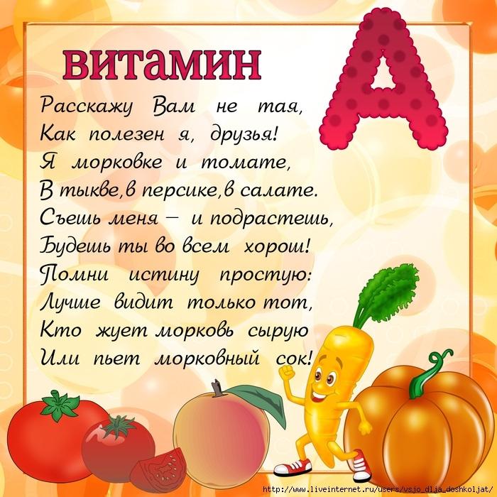 Красивые картинки на тему витамины 013