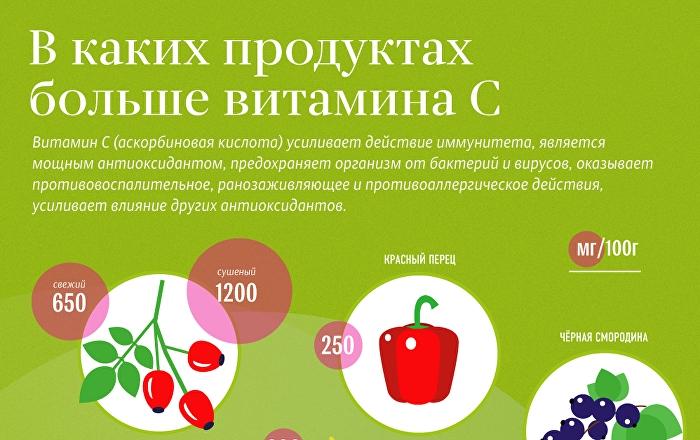 Красивые картинки на тему витамины 021