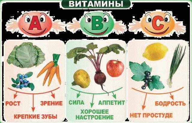 Красивые картинки на тему витамины 024