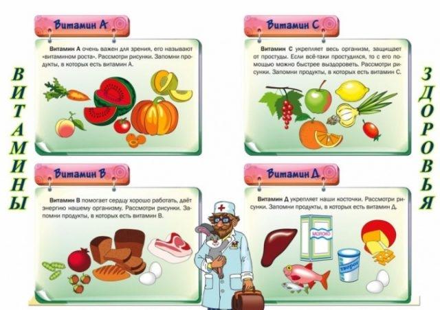 Красивые картинки на тему витамины 026