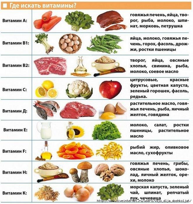 Красивые картинки на тему витамины 027