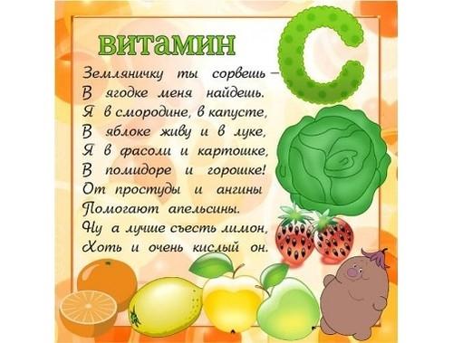 Красивые картинки на тему витамины 028