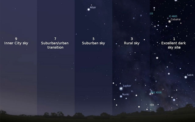 Красивые картинки с ночным небом 009