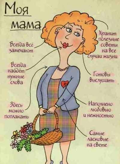 Красивый рисунок маме от дочки   подборка 014