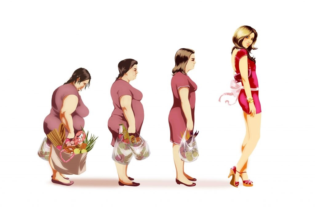 Мотивирующие картинки для похудения девушек