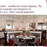 Нарисованная кухня моей мечты   картинки 024