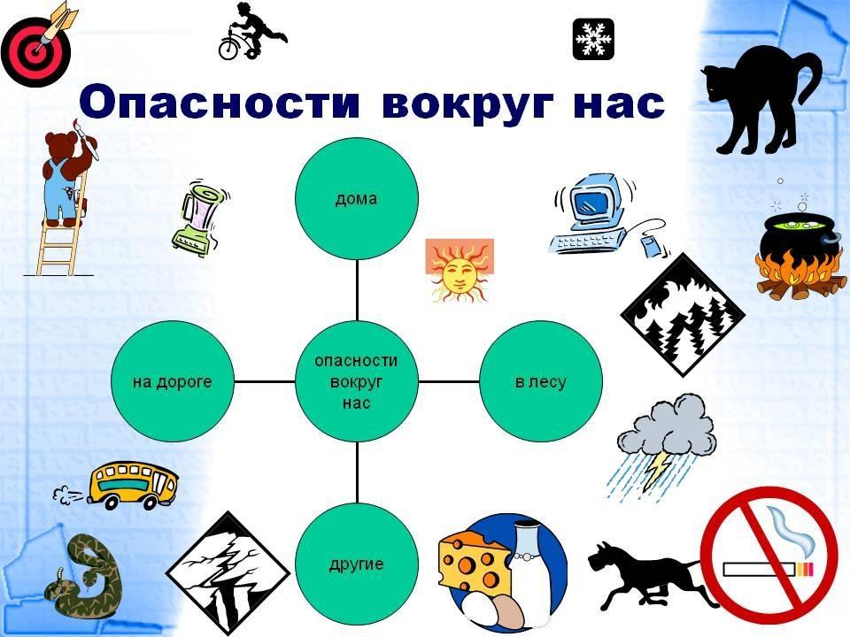 Опасности вокруг нас в картинках для школьников (2)