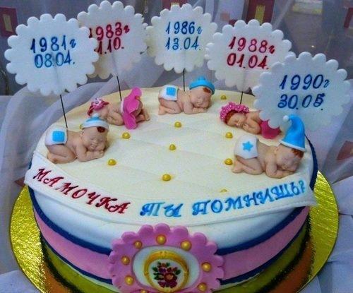 Оформление торта для мамы фото и картинки 022