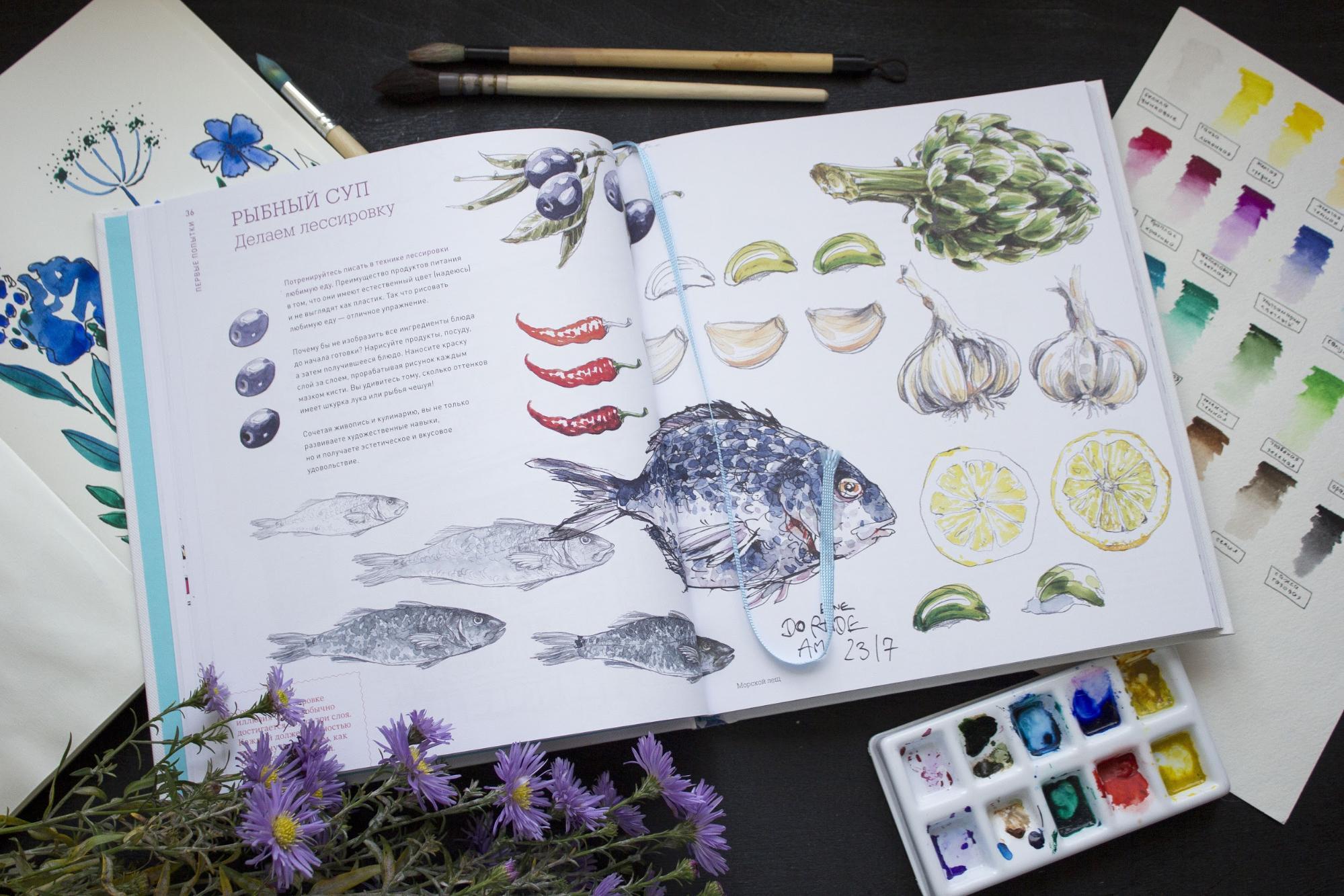 Простые и красивые картинки для срисовки еда (24)