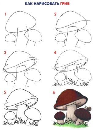 Рисование на тему грибы и ягоды 012