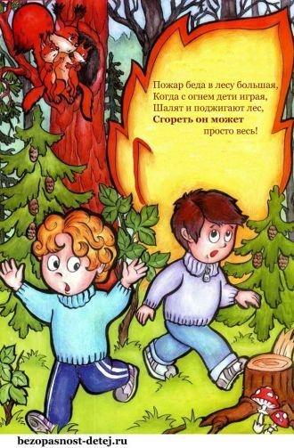 Рисунки по пожарной безопасности для начальной школы005