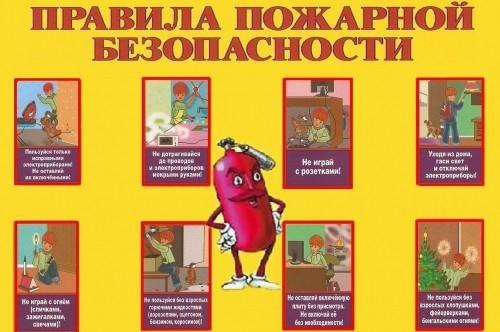 Рисунки по пожарной безопасности для начальной школы018