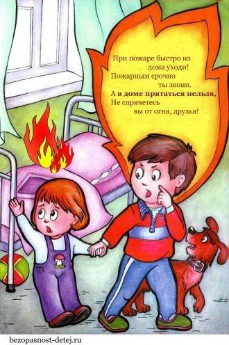 Рисунки по пожарной безопасности для начальной школы022