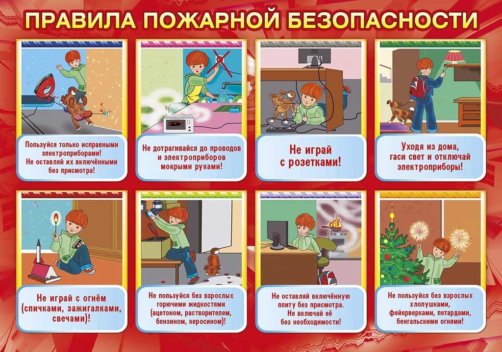 Рисунки по пожарной безопасности для начальной школы028