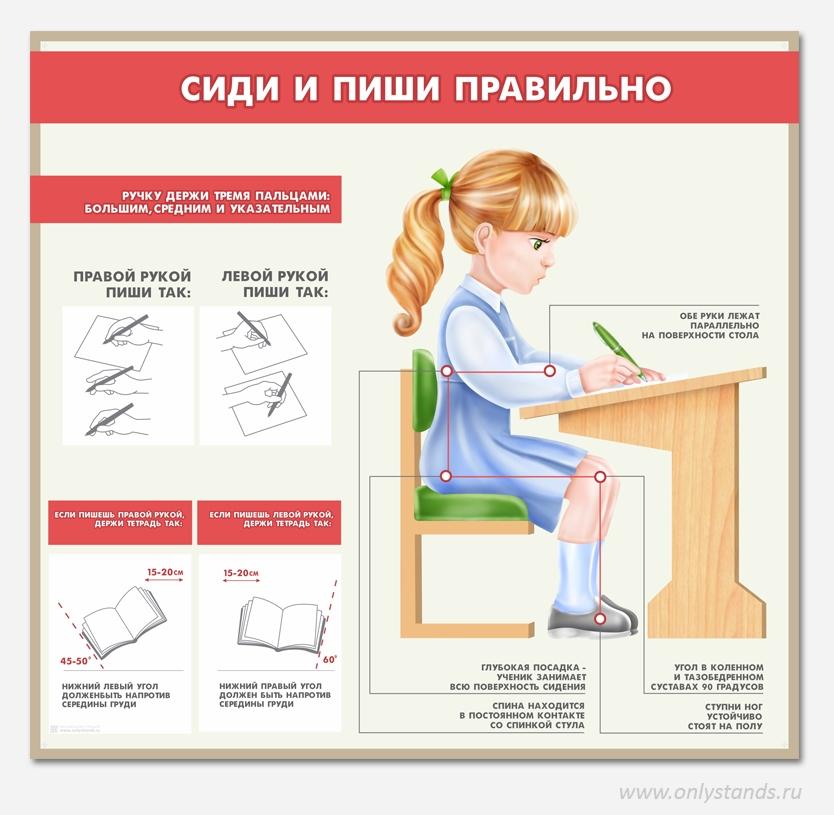 Сиди правильно при письме картинки