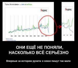 Смешные картинки про выборы приколы 022
